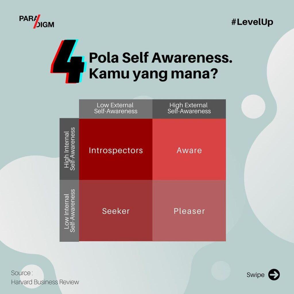 4 Pola Self-Awareness